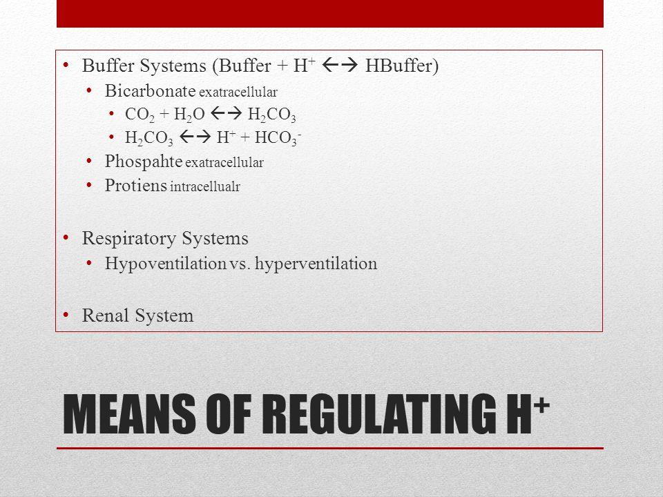 MEANS OF REGULATING H+ Buffer Systems (Buffer + H+  HBuffer)
