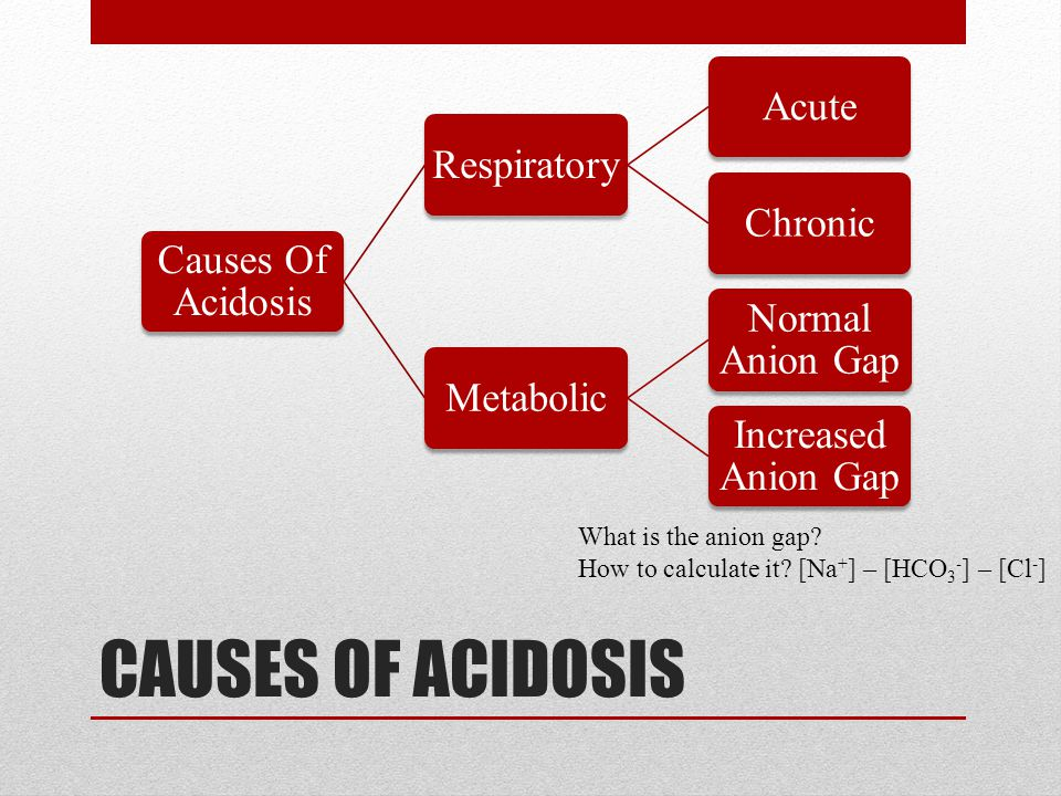 CAUSES OF ACIDOSIS What is the anion gap