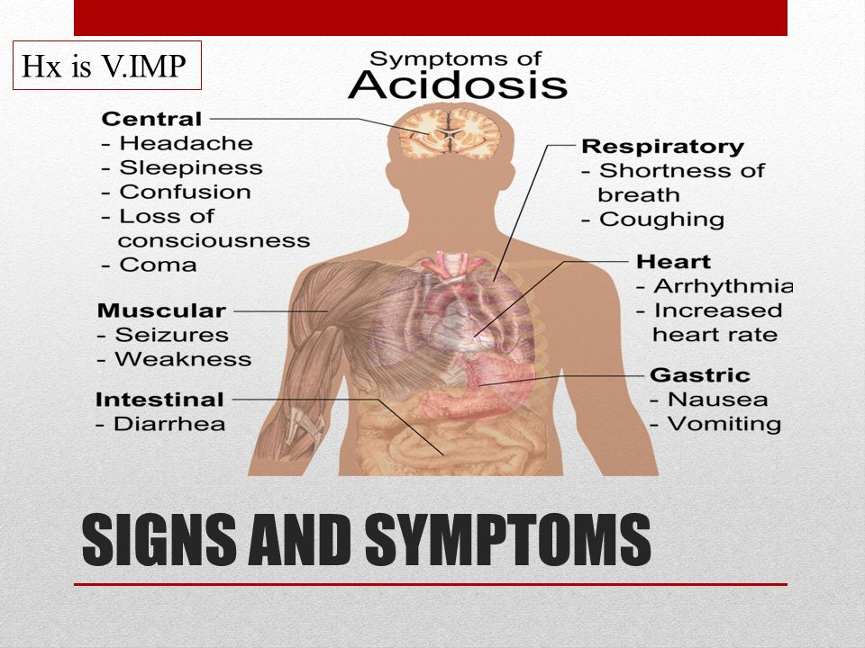 Hx is V.IMP SIGNS AND SYMPTOMS