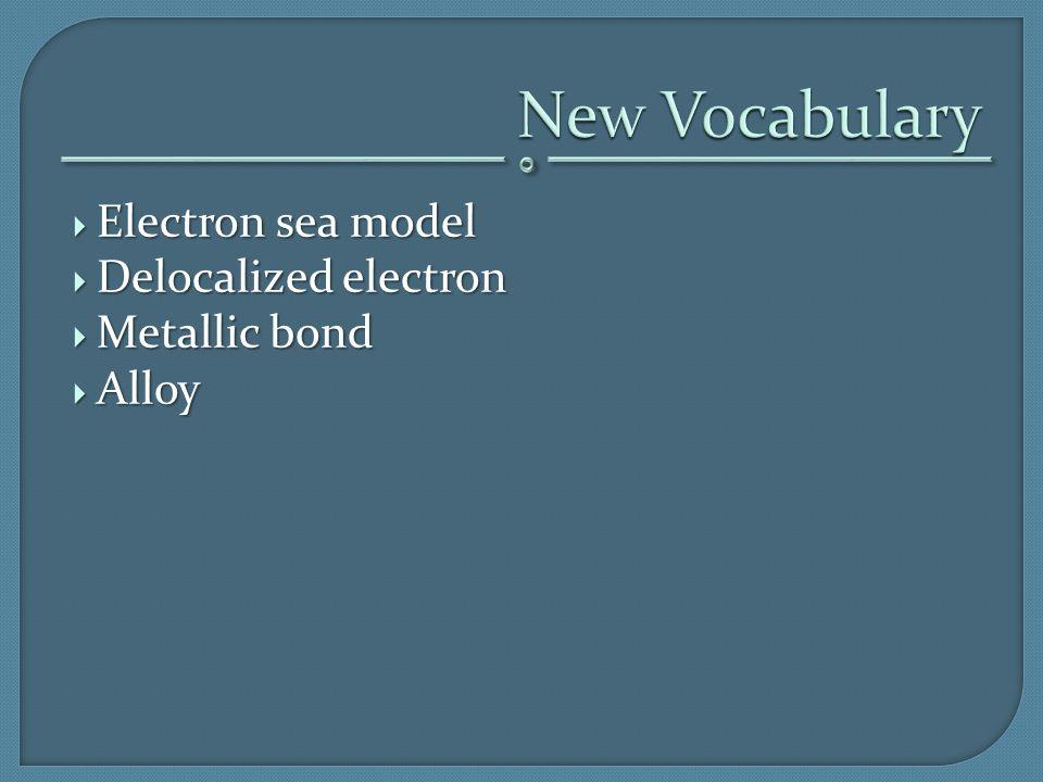 New Vocabulary Electron sea model Delocalized electron Metallic bond