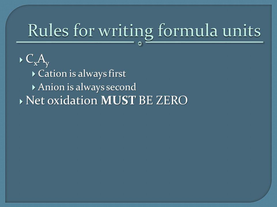 Rules for writing formula units