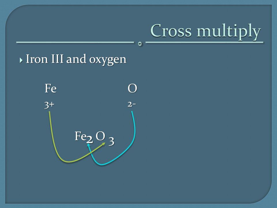 Cross multiply Iron III and oxygen Fe O 3+ 2- Fe O 2 3