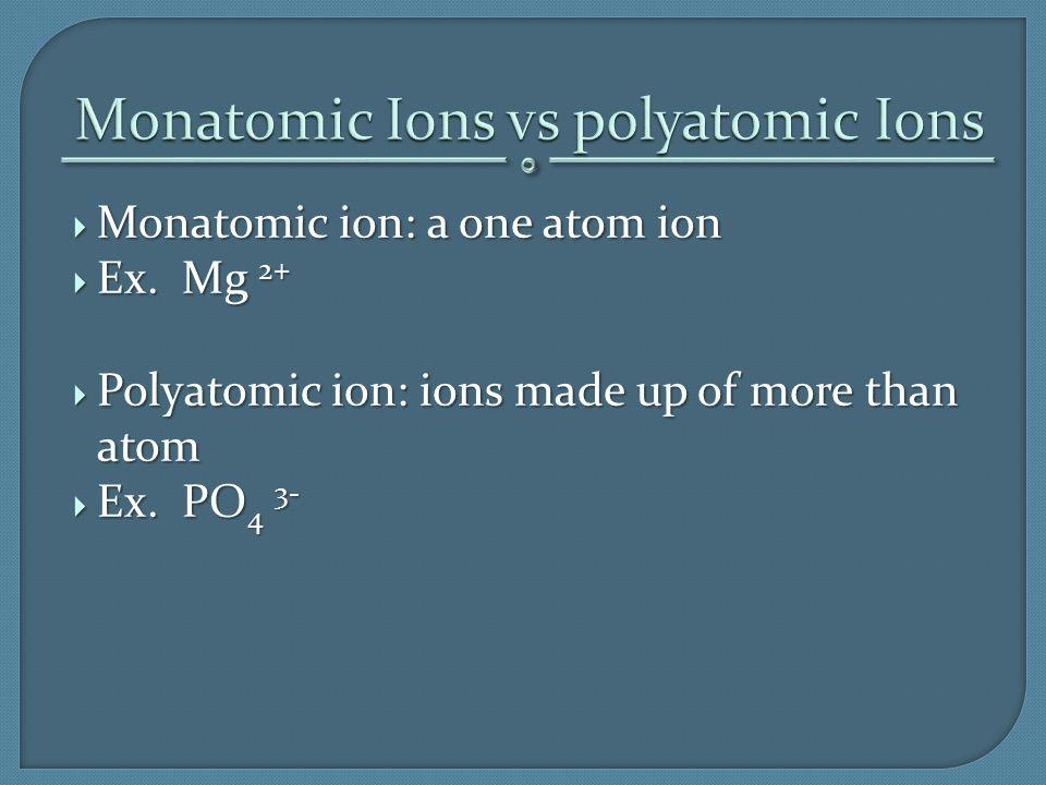 Monatomic Ions vs polyatomic Ions