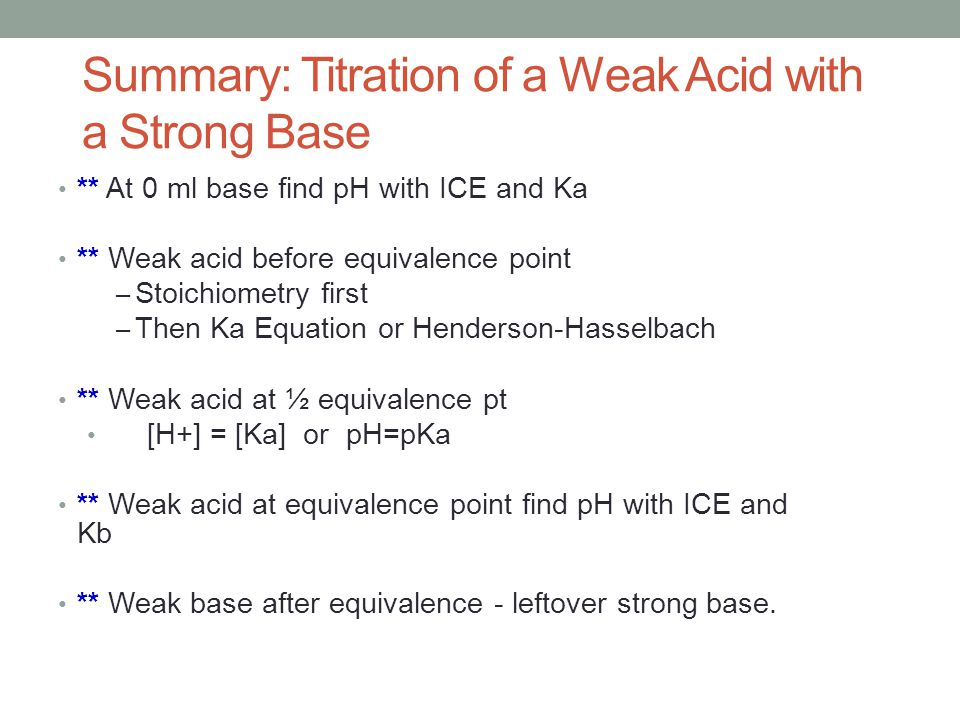 Summary: Titration of a Weak Acid with a Strong Base
