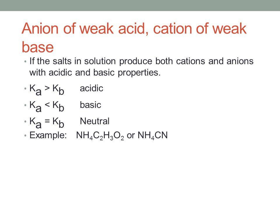 Anion of weak acid, cation of weak base