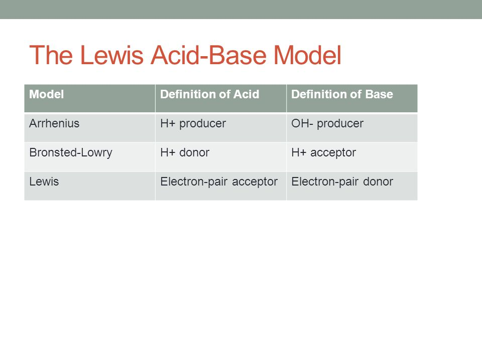 The Lewis Acid-Base Model