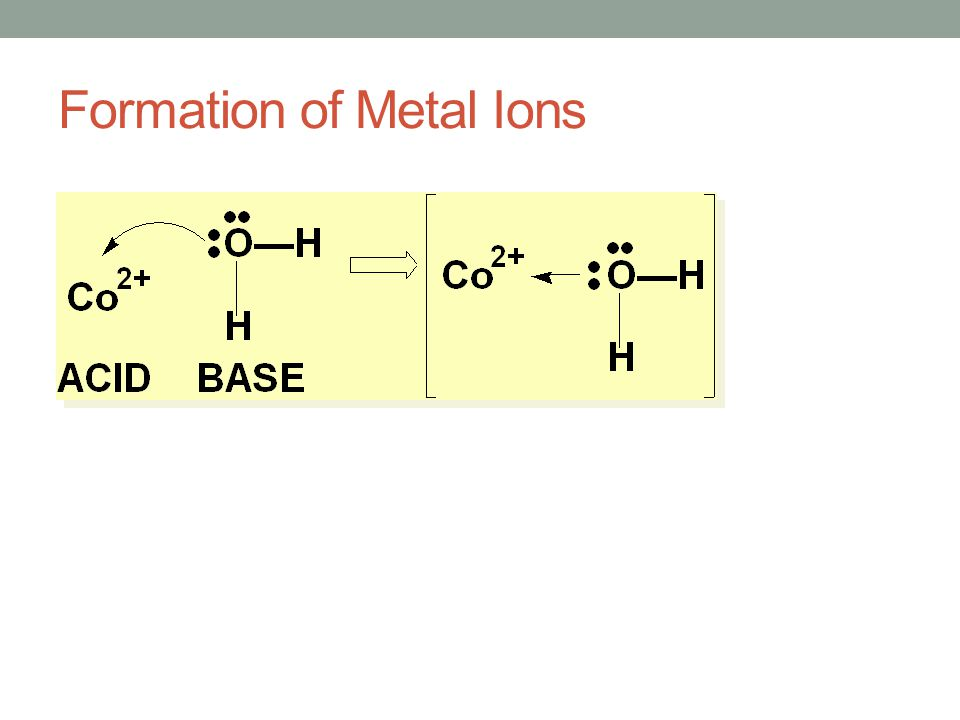 Formation of Metal Ions