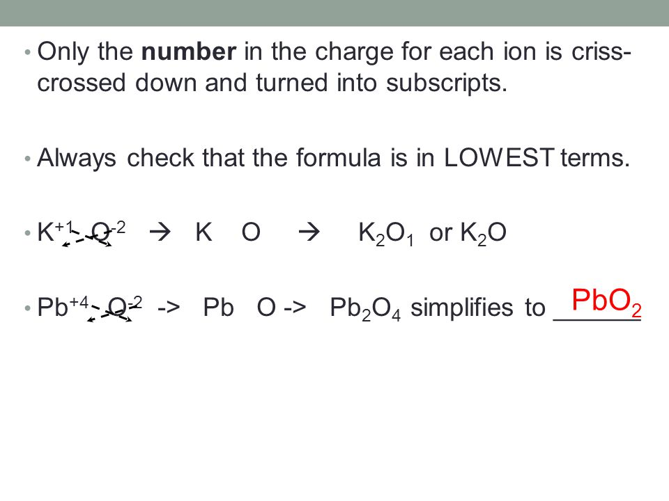 Only the number in the charge for each ion is criss-crossed down and turned into subscripts.