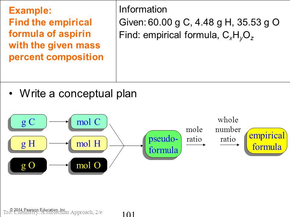 Write a conceptual plan