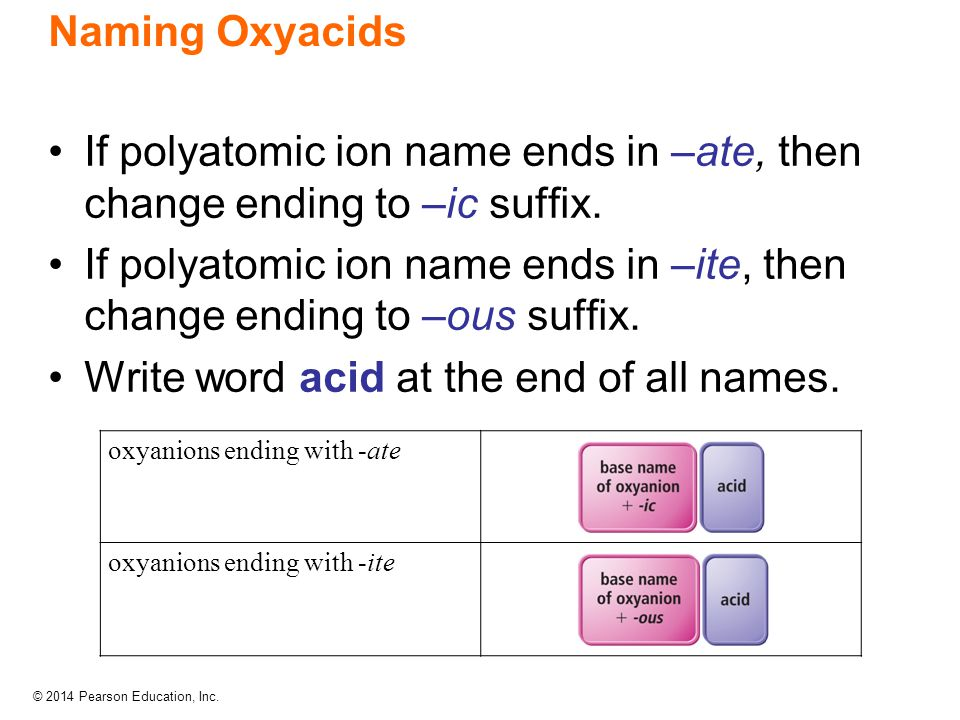 If polyatomic ion name ends in –ate, then change ending to –ic suffix.