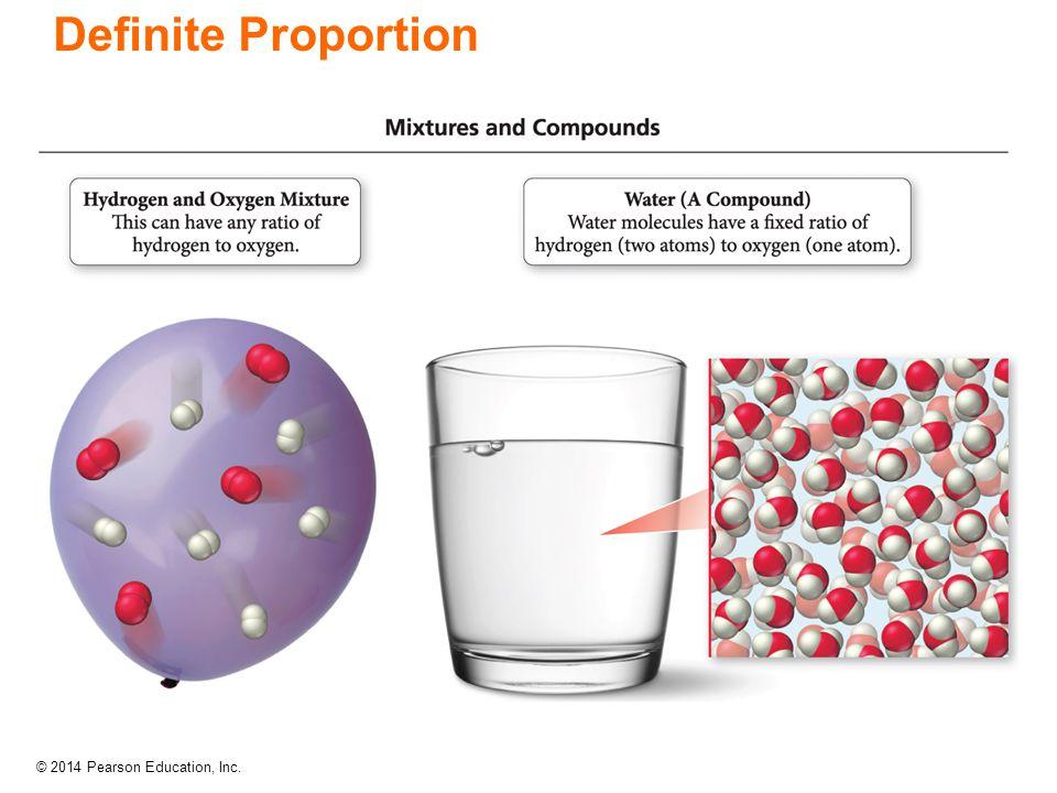 Definite Proportion