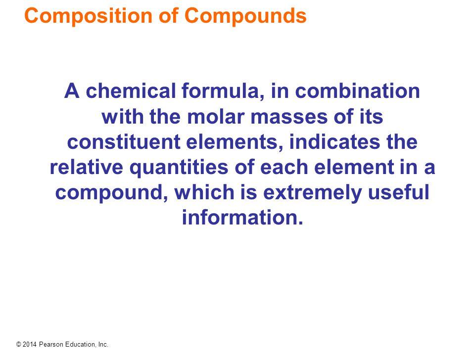Composition of Compounds