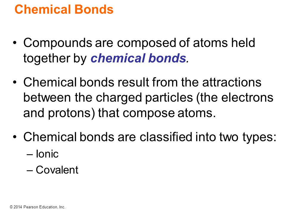 Compounds are composed of atoms held together by chemical bonds.