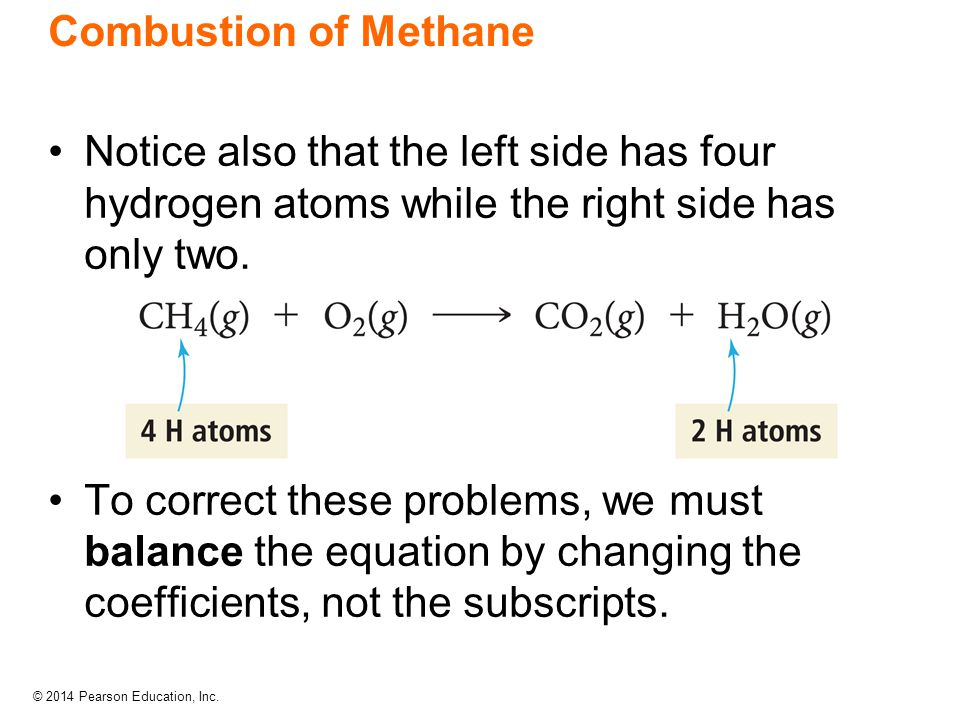 Combustion of Methane Notice also that the left side has four hydrogen atoms while the right side has only two.