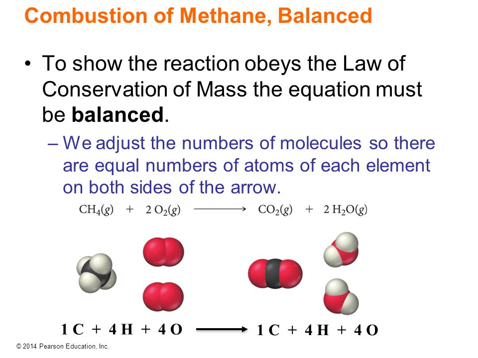 Combustion of Methane, Balanced
