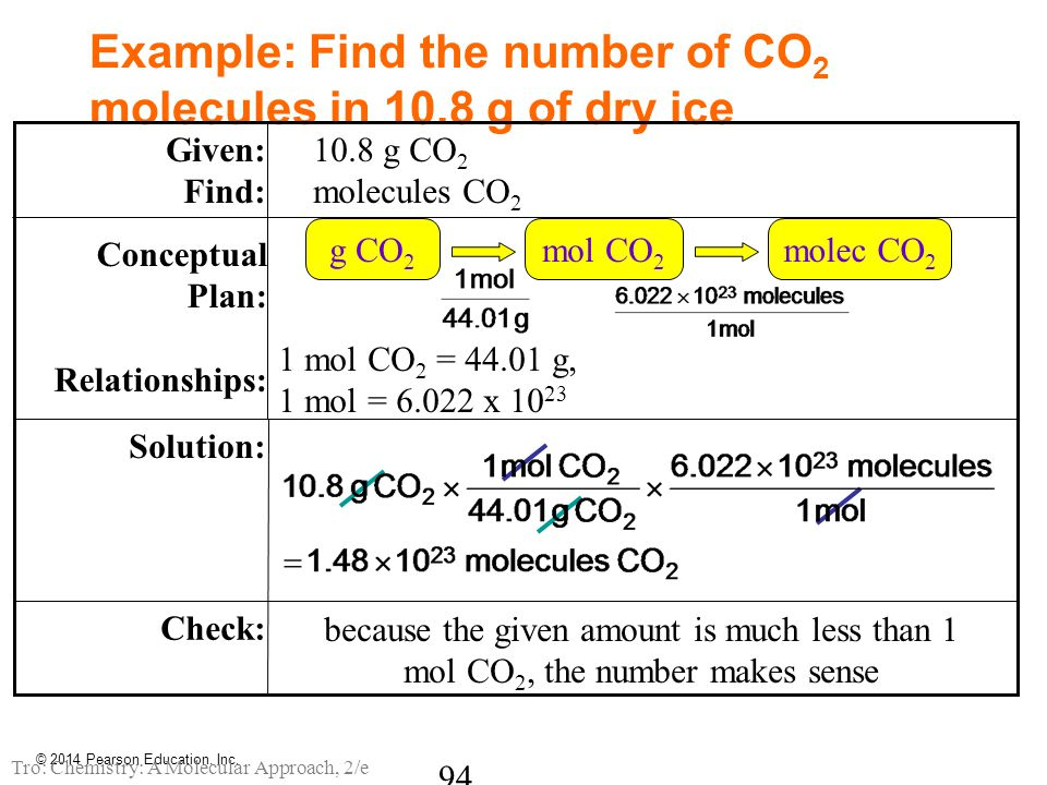 Example: Find the number of CO2 molecules in 10.8 g of dry ice