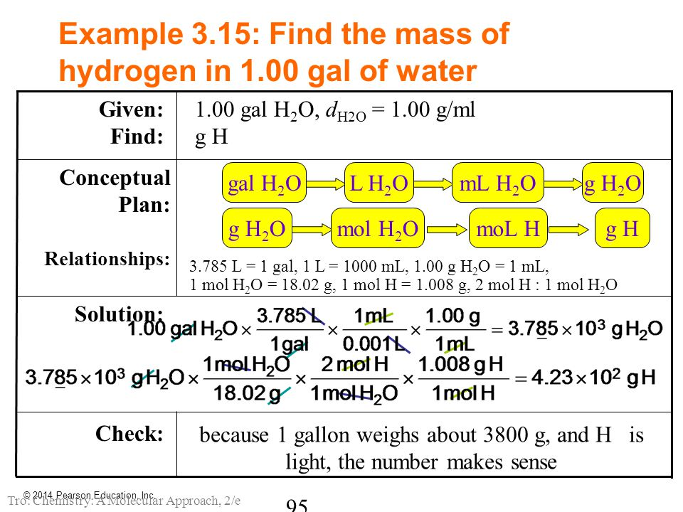 Example 3.15: Find the mass of hydrogen in 1.00 gal of water