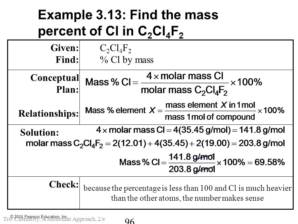 Example 3.13: Find the mass percent of Cl in C2Cl4F2
