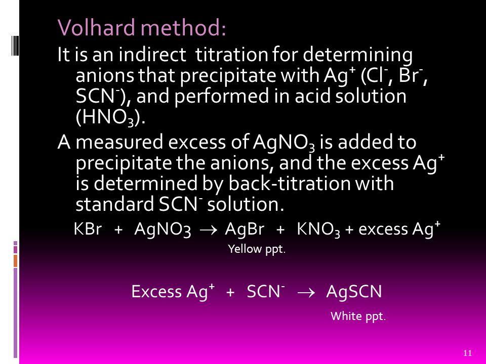 Volhard method: