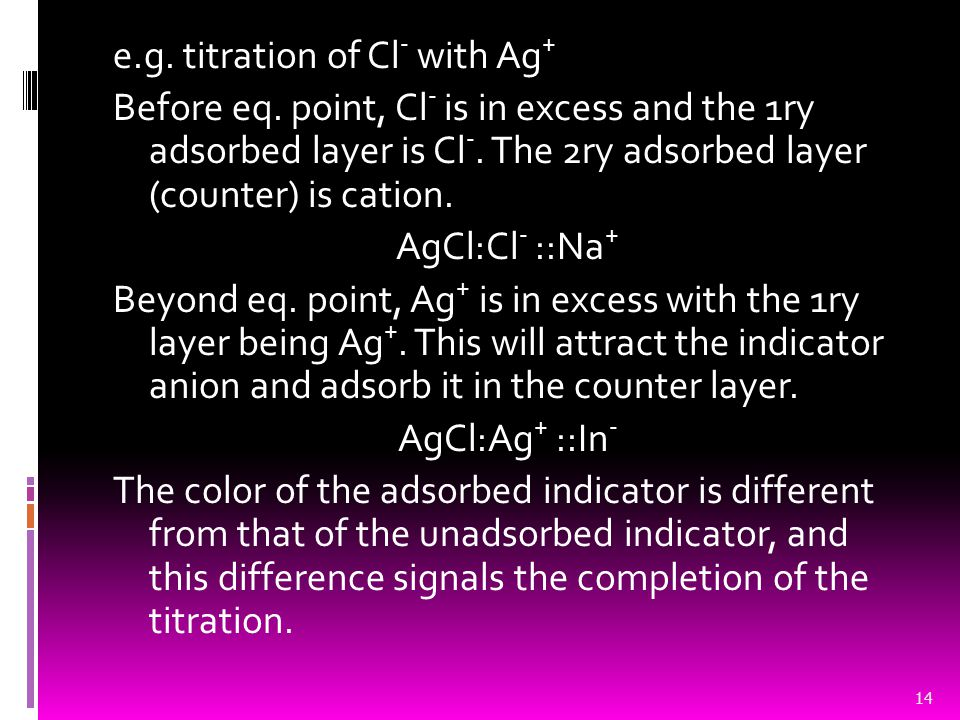 e. g. titration of Cl- with Ag+ Before eq