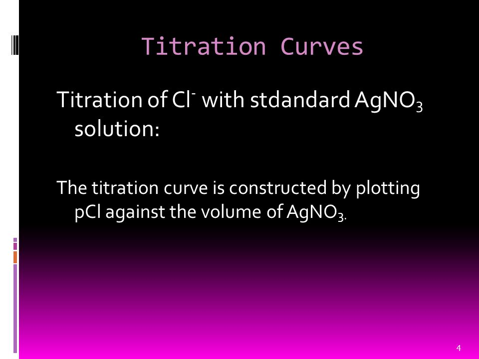 Titration Curves Titration of Cl- with stdandard AgNO3 solution: