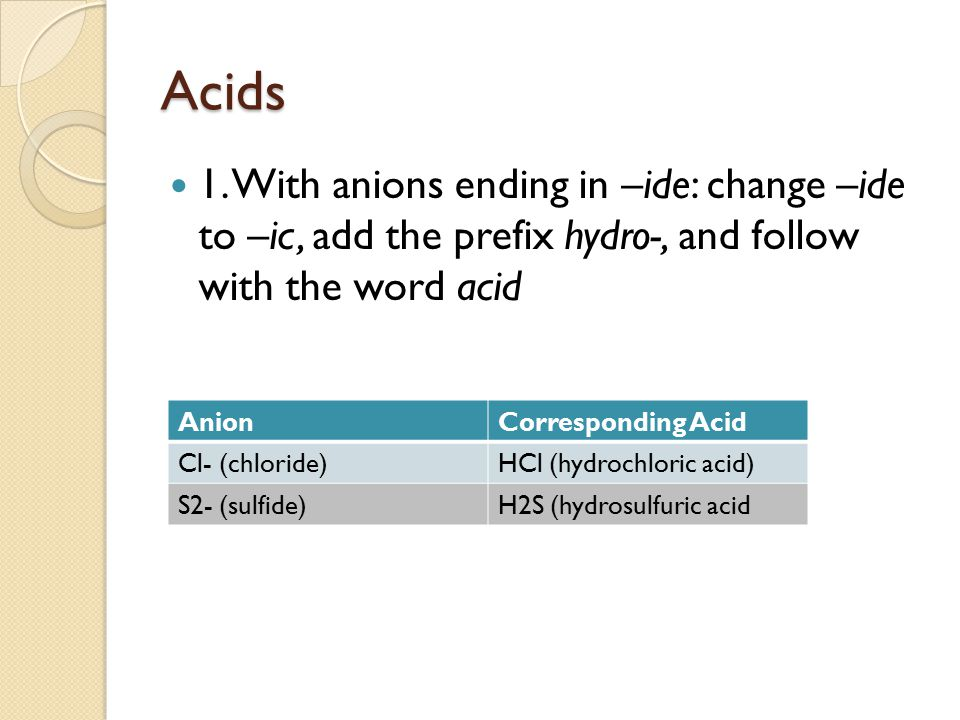 Acids 1. With anions ending in –ide: change –ide to –ic, add the prefix hydro-, and follow with the word acid.