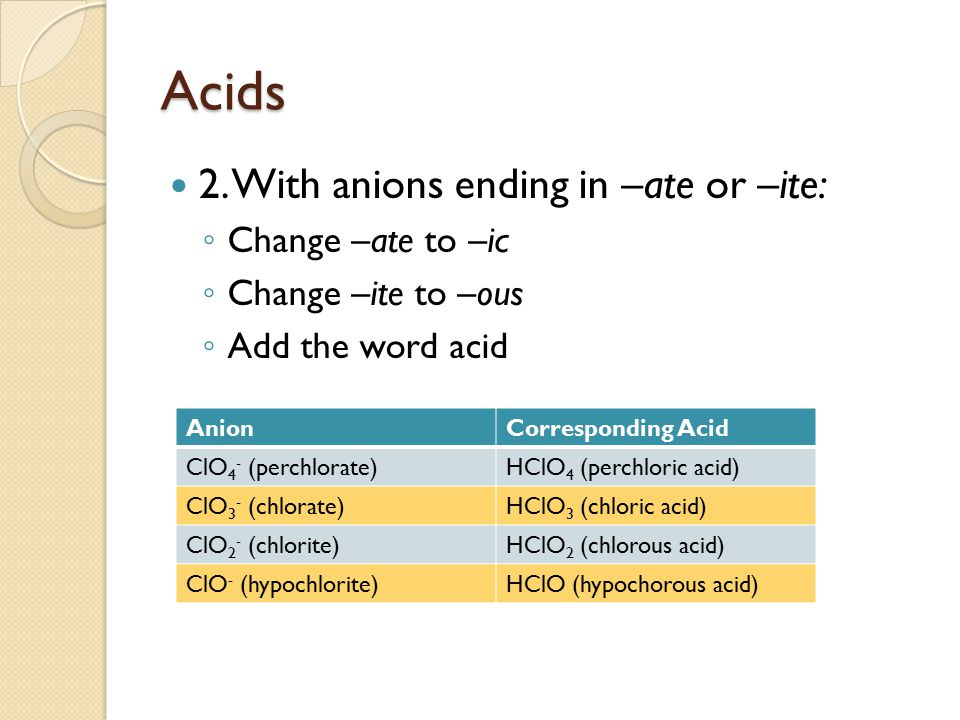 Acids 2. With anions ending in –ate or –ite: Change –ate to –ic