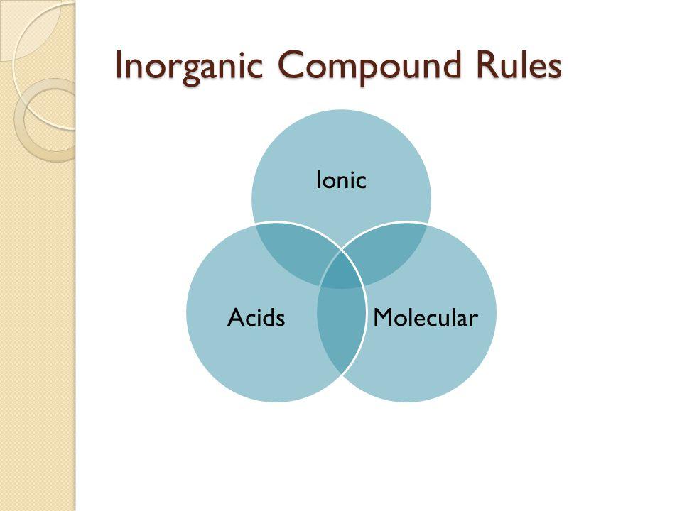 Inorganic Compound Rules