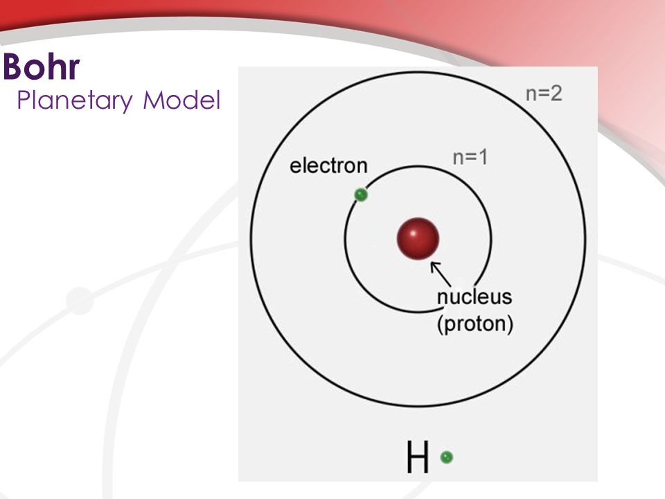 Pictures Of Sodium Ion Bohr Model Kidskunstfo