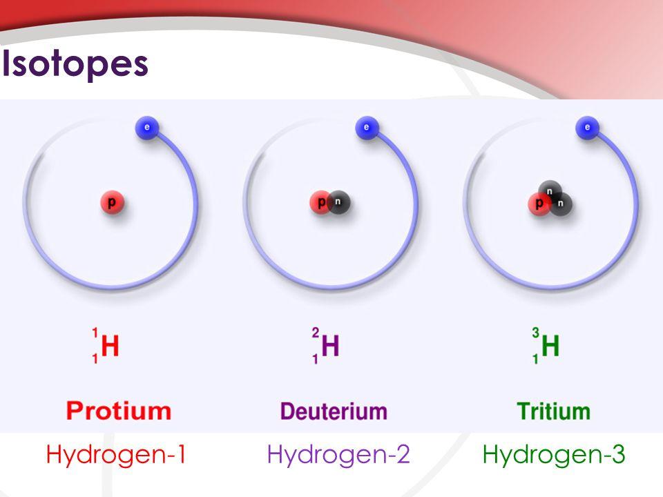 Isotopes Hydrogen-1 Hydrogen-2 Hydrogen-3