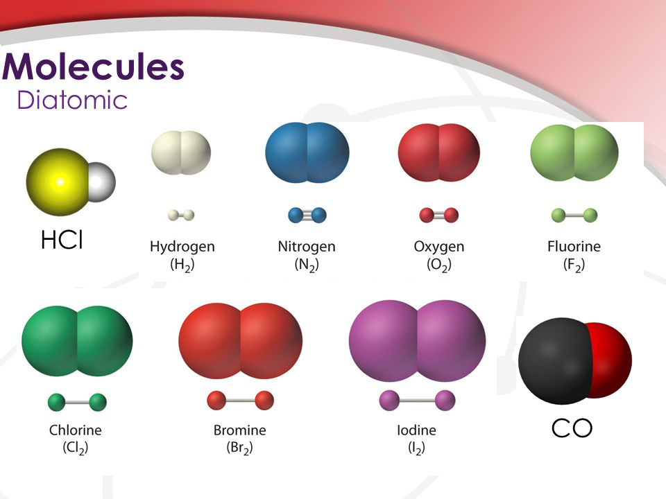 Molecules Diatomic HCl CO