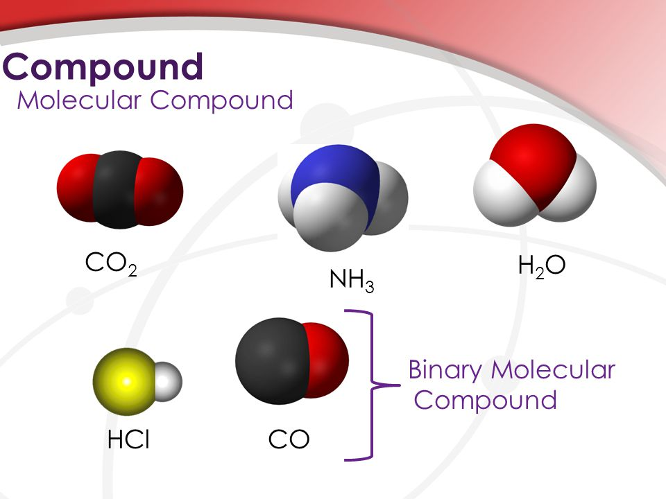 Compound Molecular Compound H2O NH3 CO2 HCl CO