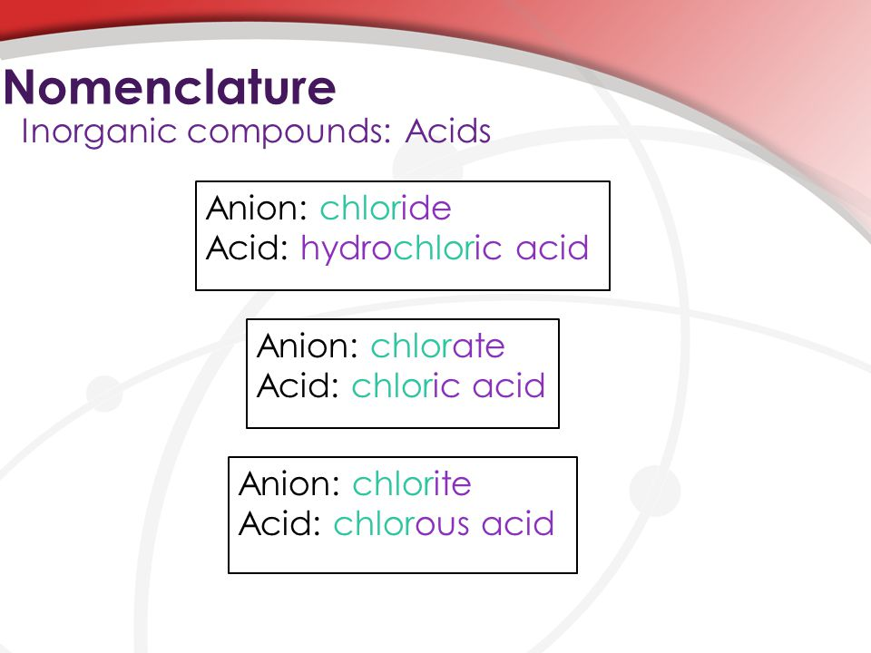 Nomenclature Inorganic compounds: Acids Anion: chloride
