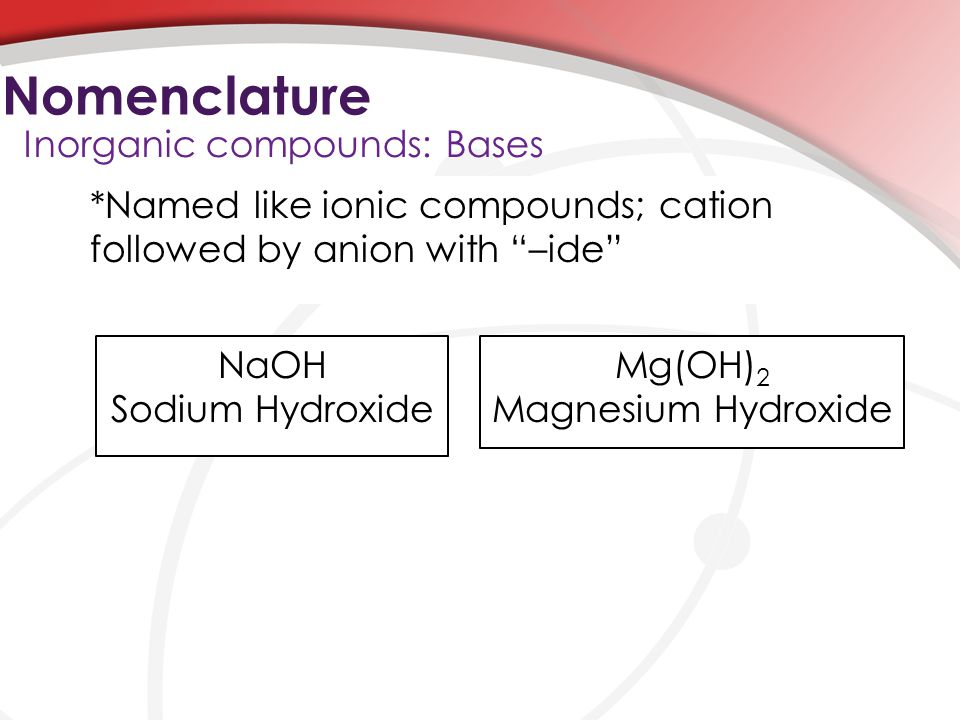 Nomenclature Inorganic compounds: Bases