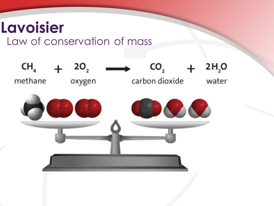Lavoisier Law of conservation of mass