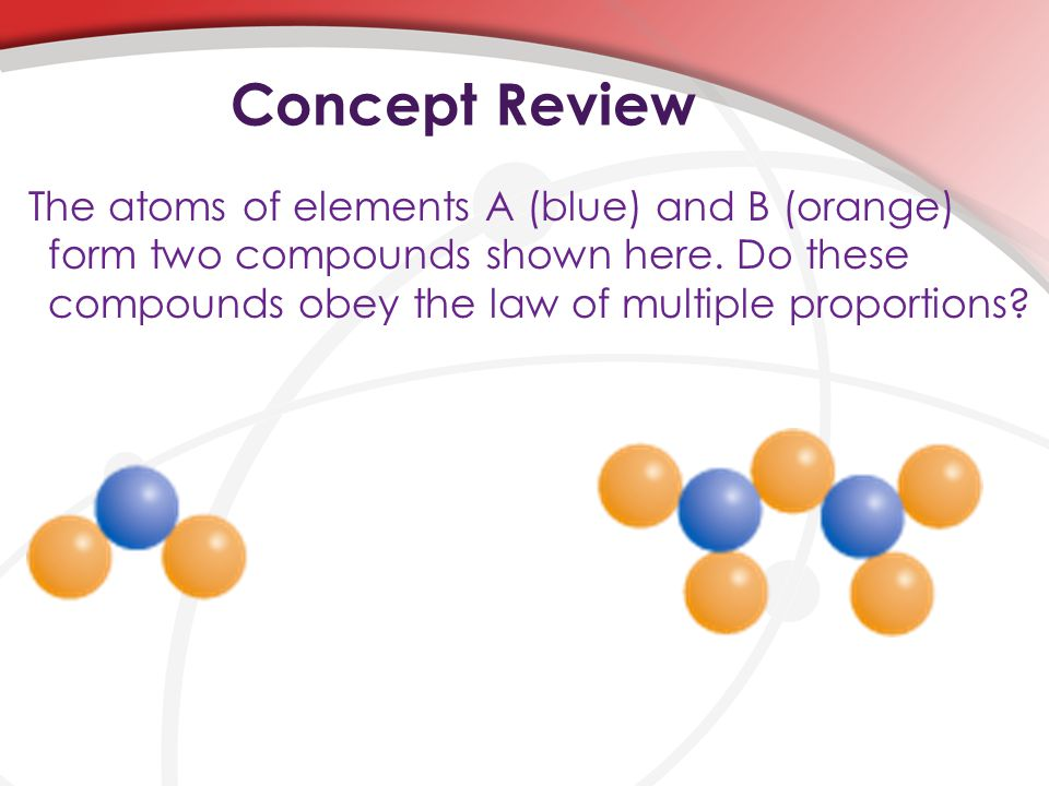 Concept Review The atoms of elements A (blue) and B (orange) form two compounds shown here. Do these compounds obey the law of multiple proportions
