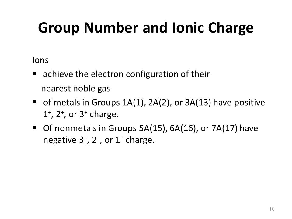 Group Number and Ionic Charge