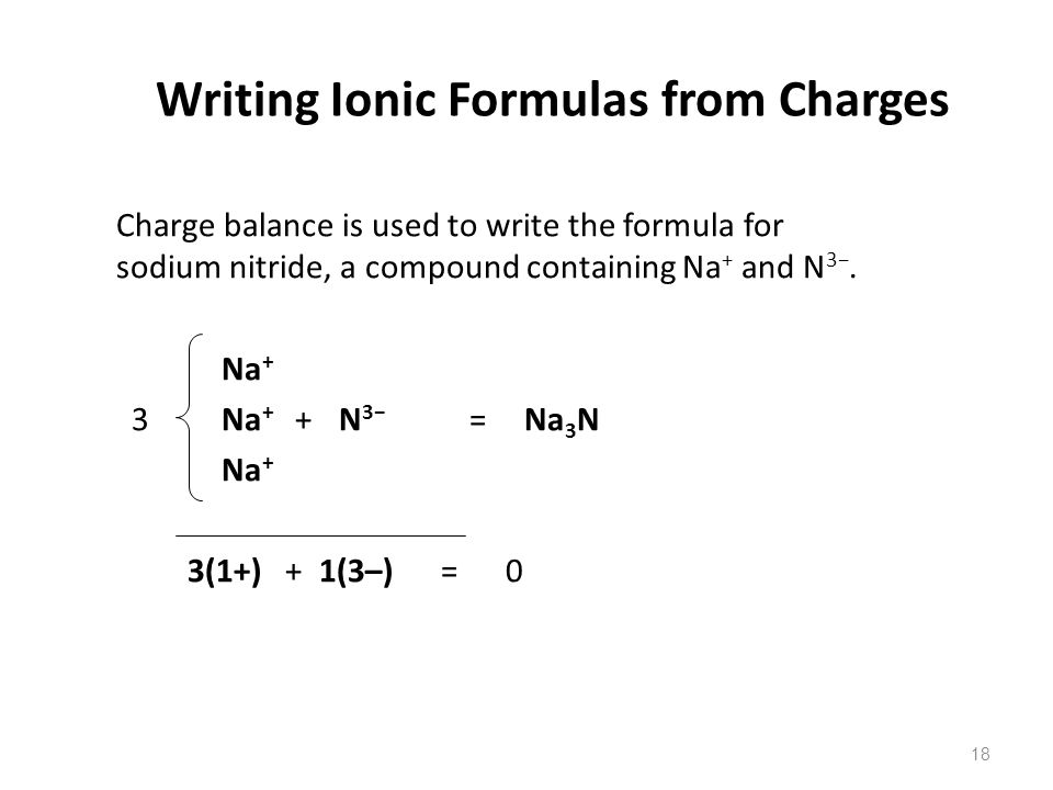 Writing Ionic Formulas from Charges