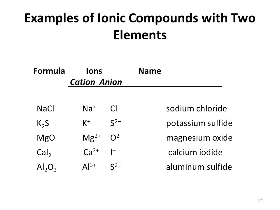 examples of elements and compounds What is the difference between a compound and a molecule a compound is a substance that is composed from two or more different elements water (h 2 o), table salt (nacl), carbon dioxide (co 2), methane (ch 4) and chlorophyll (c 55 h 72 o 5 n 4 mg) are a few examples of compounds.