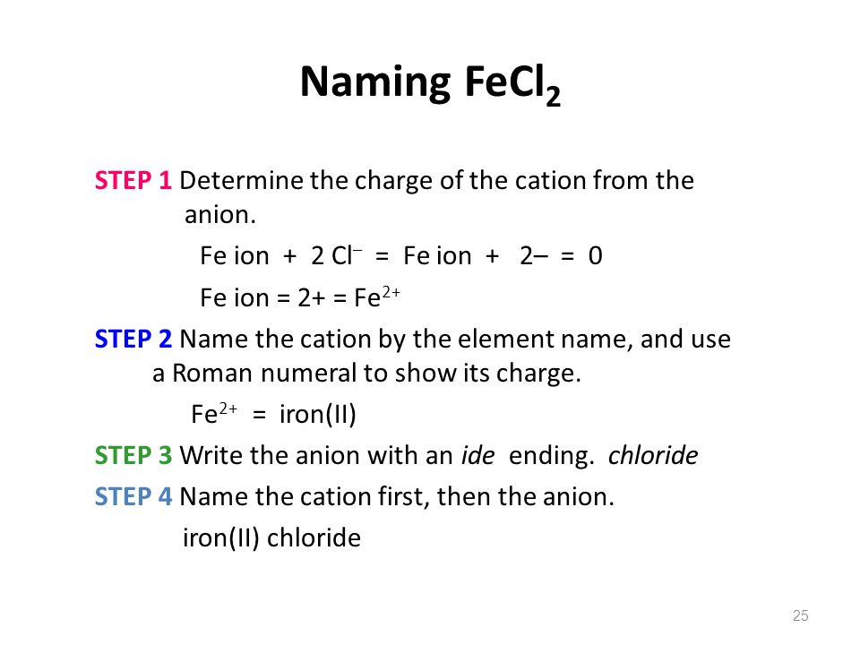 Naming FeCl2 STEP 1 Determine the charge of the cation from the anion.