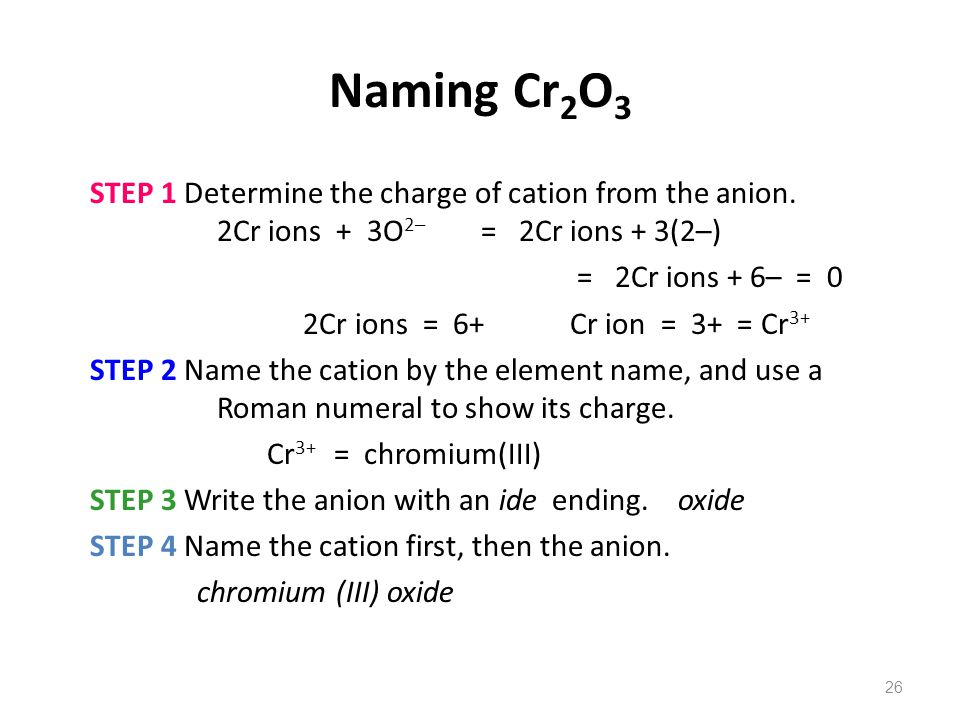 Naming Cr2O3 STEP 1 Determine the charge of cation from the anion. 2Cr ions + 3O2– = 2Cr ions + 3(2–)