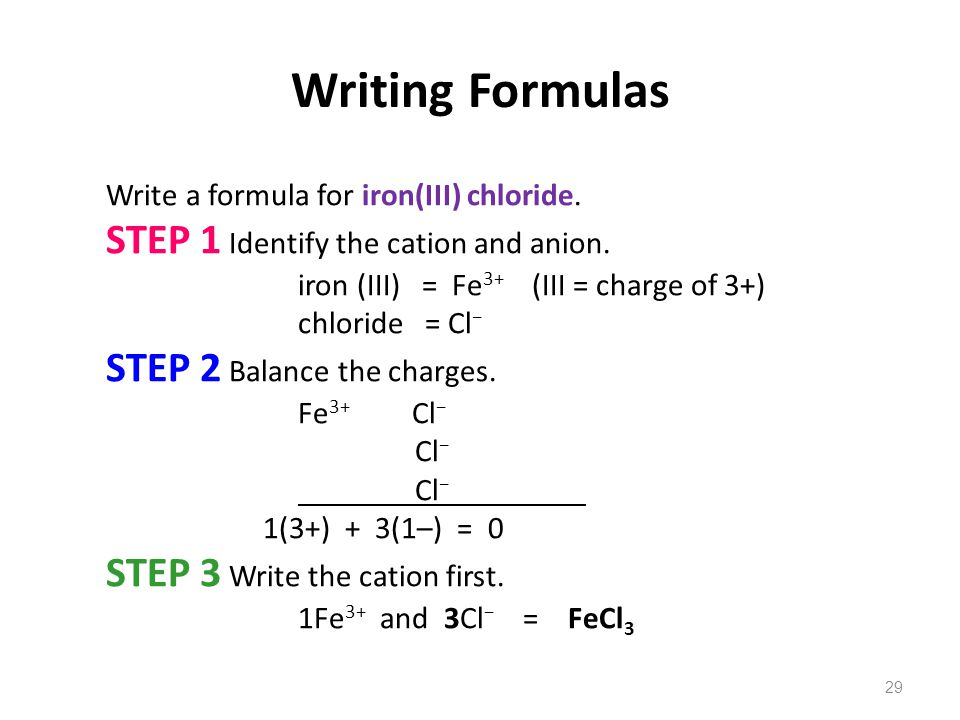 Writing Formulas STEP 1 Identify the cation and anion.
