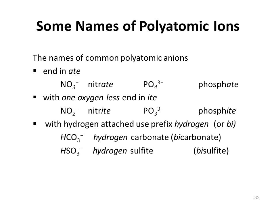 Some Names of Polyatomic Ions