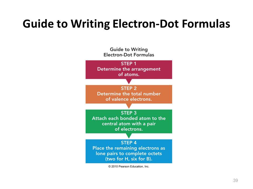 Guide to Writing Electron-Dot Formulas