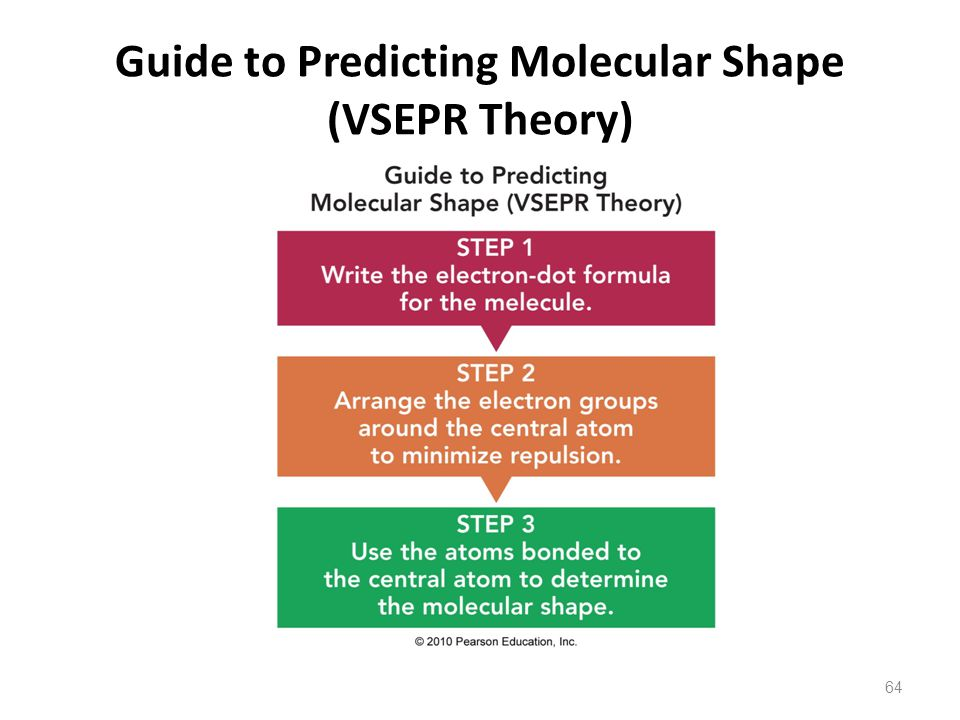 Guide to Predicting Molecular Shape (VSEPR Theory)