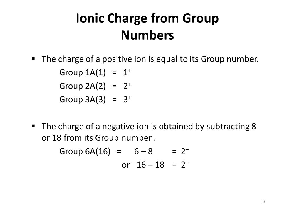 Ionic Charge from Group Numbers