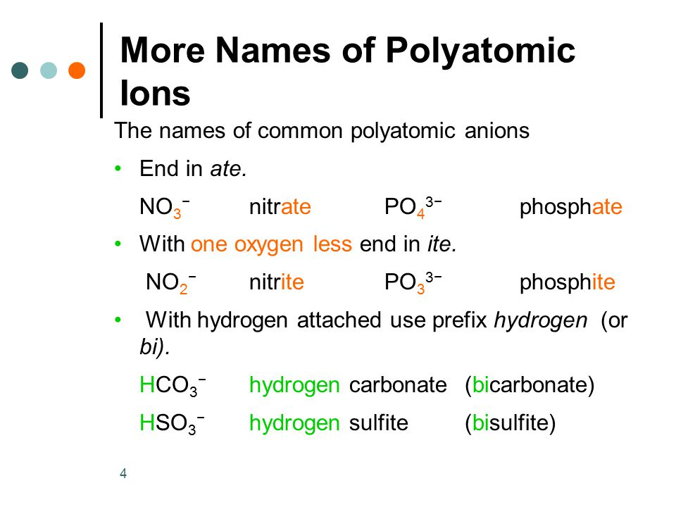 More Names of Polyatomic Ions
