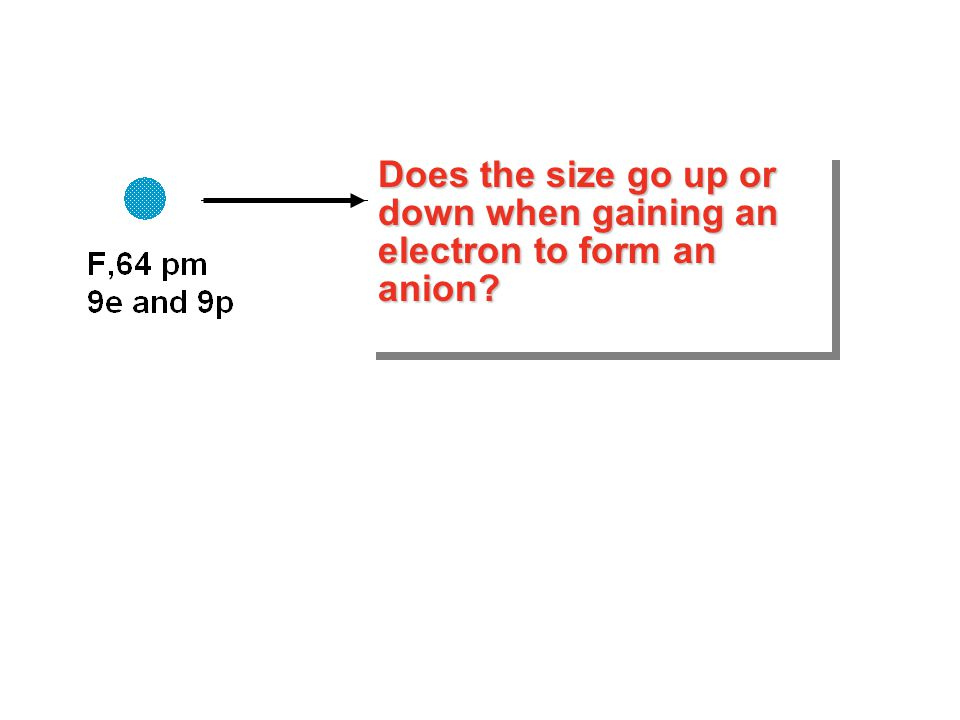 Does the size go up or down when gaining an electron to form an anion