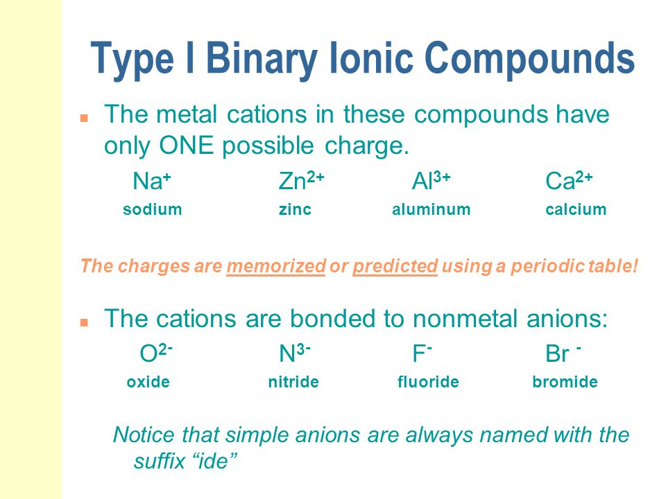 Type I Binary Ionic Compounds