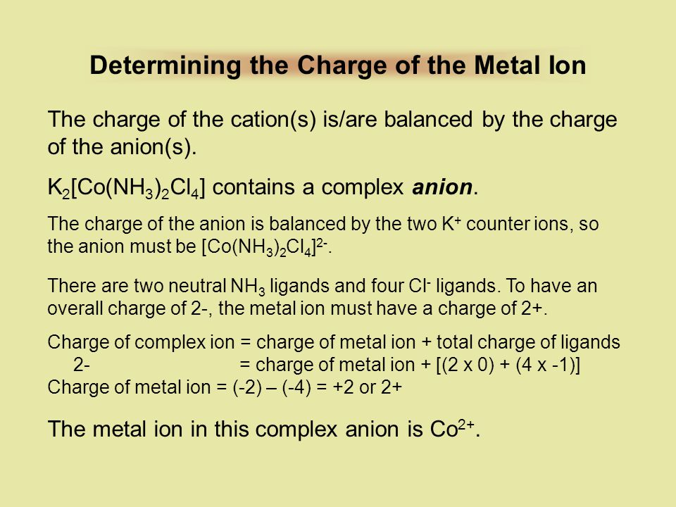 Determining the Charge of the Metal Ion